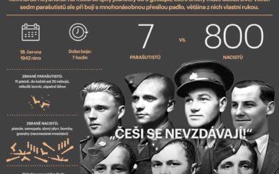 """,,Jsme Češi! Nikdy se nevzdáme! """" 18.6.1942 ⚔️🇨🇿"""